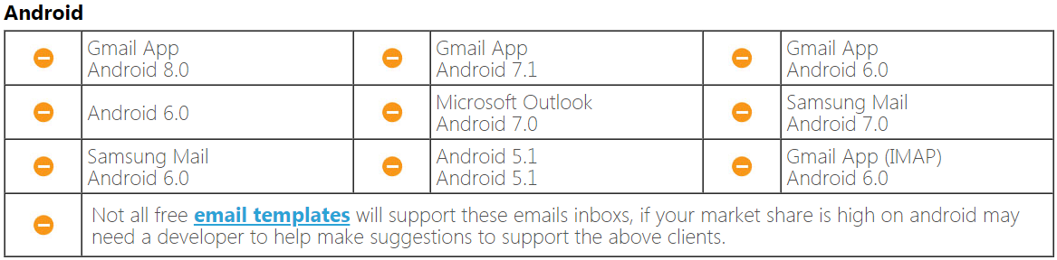 Andriod email client list that you might need help supporting